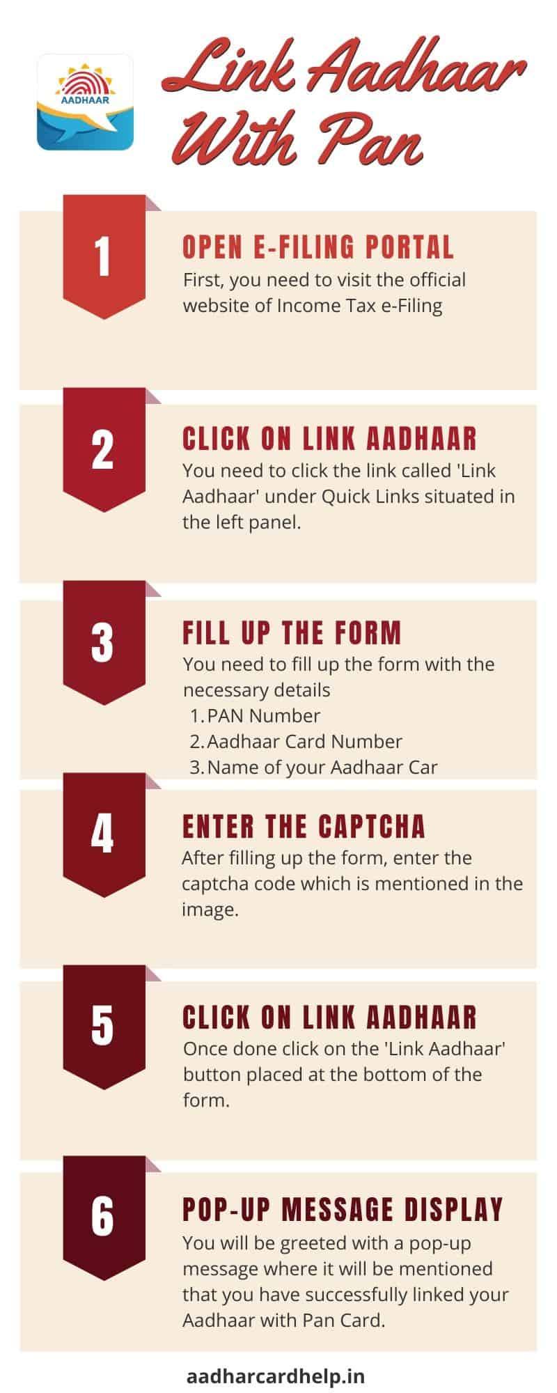 Link Aadhaar With Pan Card Infographics